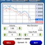 How to Use the Mobile Forex Trading Apps at Vantage FX