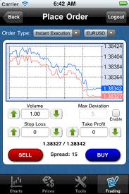 Best forex mobile apps