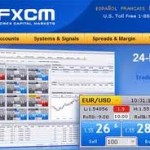 FXCM's Complete App Platform for Forex Traders Released